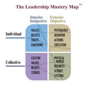 leadership mastery map integral leadership